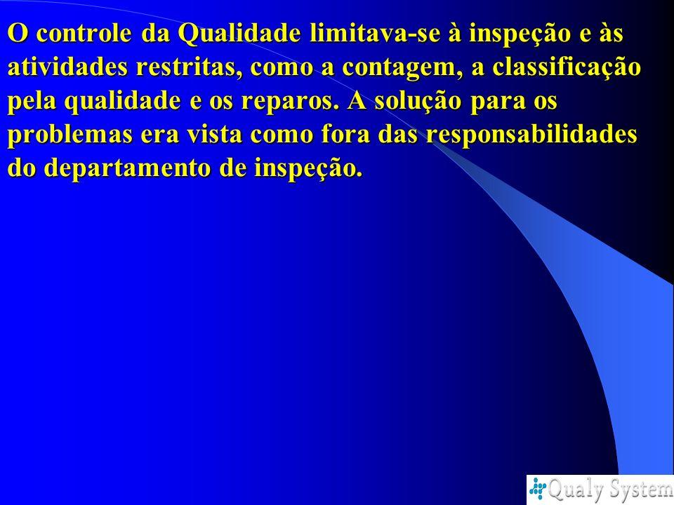 O controle da Qualidade limitava-se à inspeção e às atividades restritas, como a contagem, a classificação pela qualidade e os reparos. A solução para
