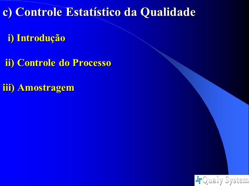 c) Controle Estatístico da Qualidade i) Introdução ii) Controle do Processo iii) Amostragem