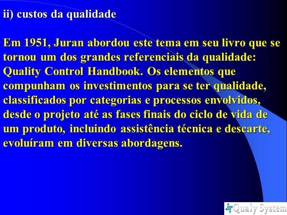 ii) custos da qualidade Em 1951, Juran abordou este tema em seu livro que se tornou um dos grandes referenciais da qualidade: Quality Control Handbook