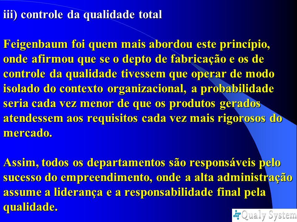 iii) controle da qualidade total Feigenbaum foi quem mais abordou este princípio, onde afirmou que se o depto de fabricação e os de controle da qualid