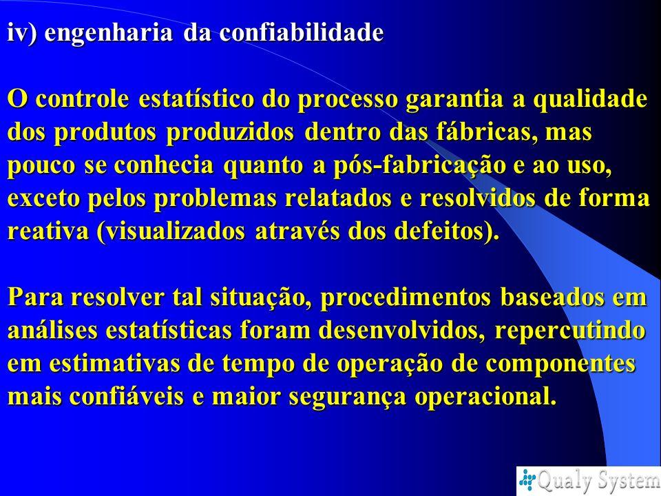iv) engenharia da confiabilidade O controle estatístico do processo garantia a qualidade dos produtos produzidos dentro das fábricas, mas pouco se con