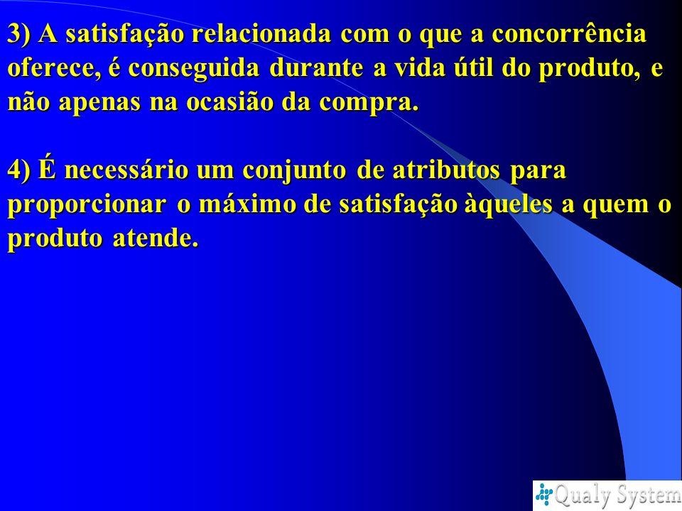 3) A satisfação relacionada com o que a concorrência oferece, é conseguida durante a vida útil do produto, e não apenas na ocasião da compra. 4) É nec