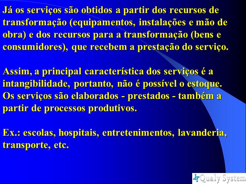 Já os serviços são obtidos a partir dos recursos de transformação (equipamentos, instalações e mão de obra) e dos recursos para a transformação (bens