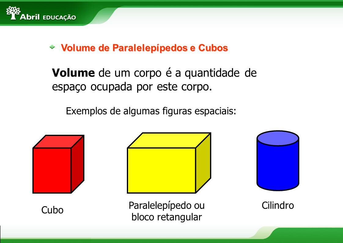 Volume de Paralelepípedos e Cubos Volume de um corpo é a quantidade de espaço ocupada por este corpo. Exemplos de algumas figuras espaciais: Cubo Para