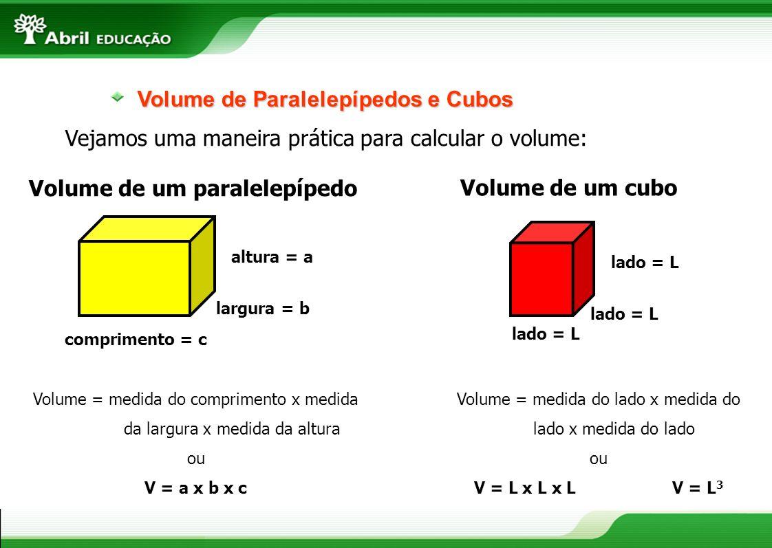 Volume de Paralelepípedos e Cubos Vejamos uma maneira prática para calcular o volume: comprimento = c largura = b Volume = medida do comprimento x med