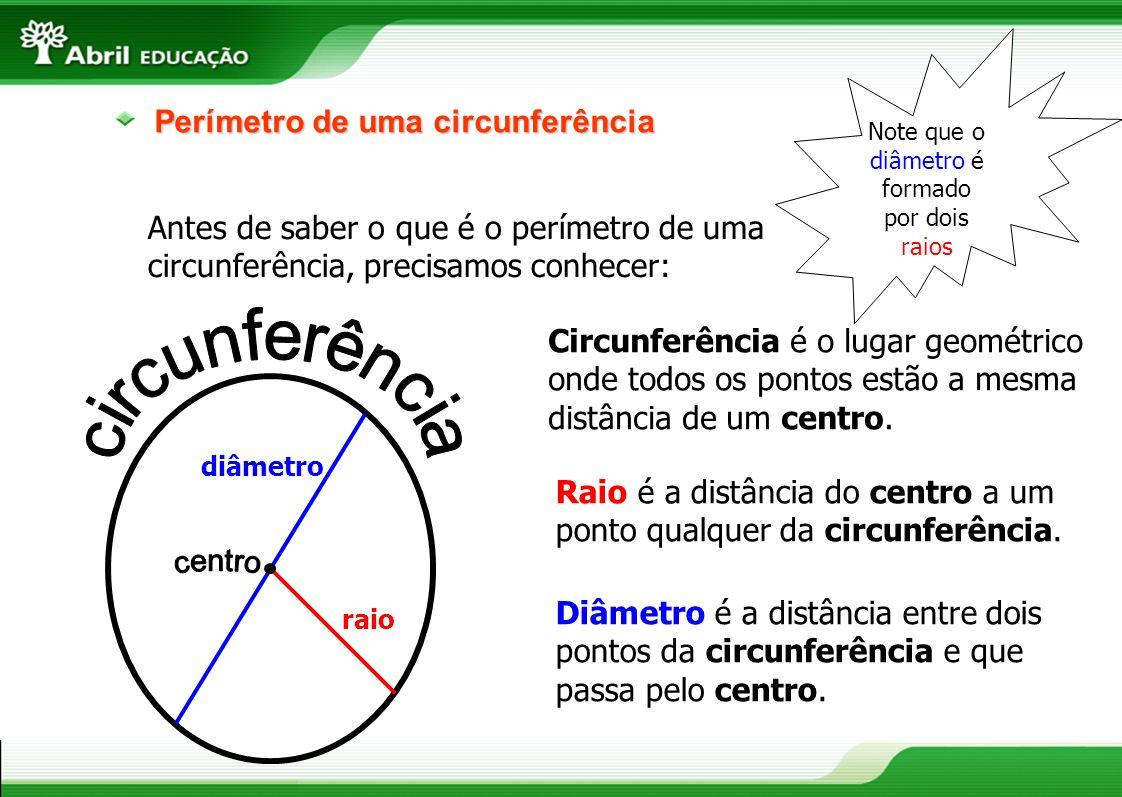 Perímetro de uma circunferência Antes de saber o que é o perímetro de uma circunferência, precisamos conhecer: raio diâmetro Circunferência é o lugar