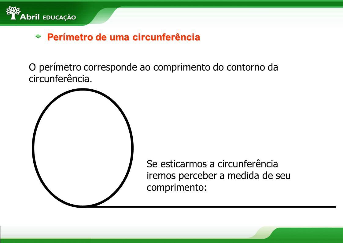 Perímetro de uma circunferência O perímetro corresponde ao comprimento do contorno da circunferência. Se esticarmos a circunferência iremos perceber a