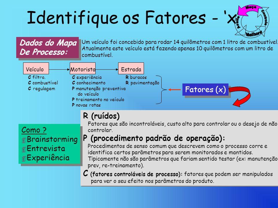 Identifique os Fatores - x VeículoMotoristaEstrada C filtro.