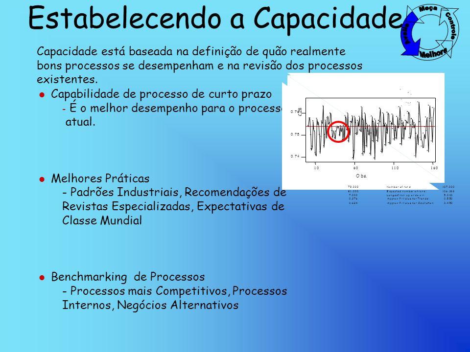 Estabelecendo a Capacidade lClCapabilidade de processo de curto prazo - É o melhor desempenho para o processo atual.