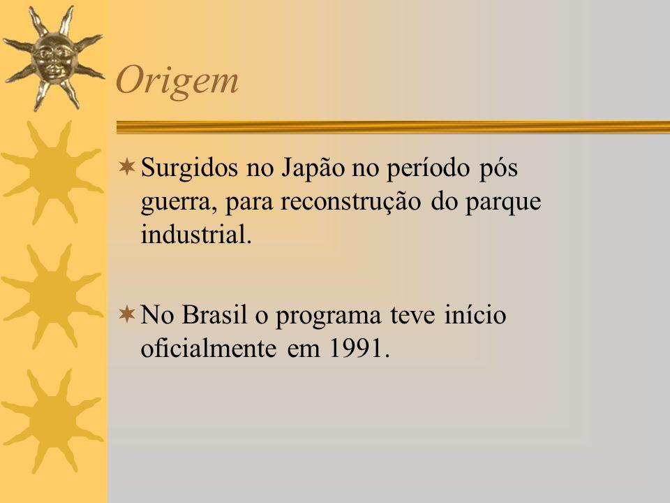 Origem Surgidos no Japão no período pós guerra, para reconstrução do parque industrial. No Brasil o programa teve início oficialmente em 1991.