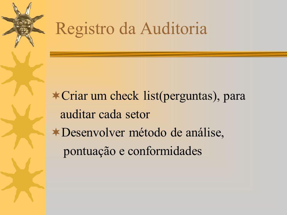 Registro da Auditoria Criar um check list(perguntas), para auditar cada setor Desenvolver método de análise, pontuação e conformidades