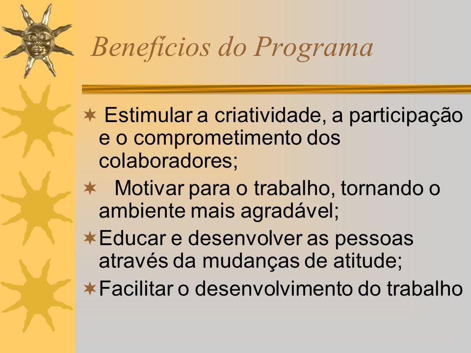 Benefícios do Programa Estimular a criatividade, a participação e o comprometimento dos colaboradores; Motivar para o trabalho, tornando o ambiente ma