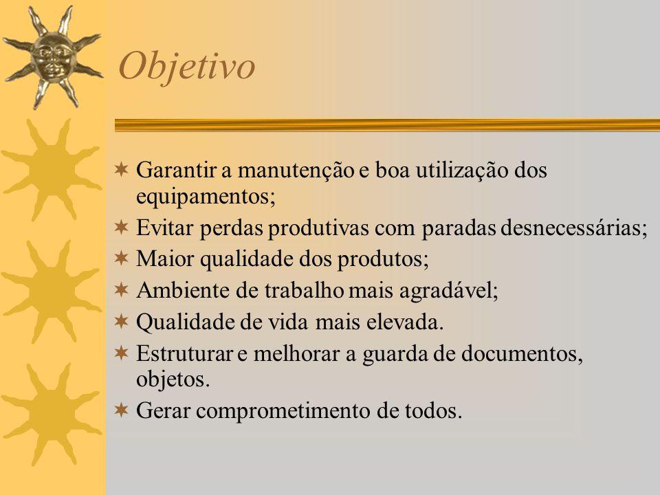 Objetivo Garantir a manutenção e boa utilização dos equipamentos; Evitar perdas produtivas com paradas desnecessárias; Maior qualidade dos produtos; A