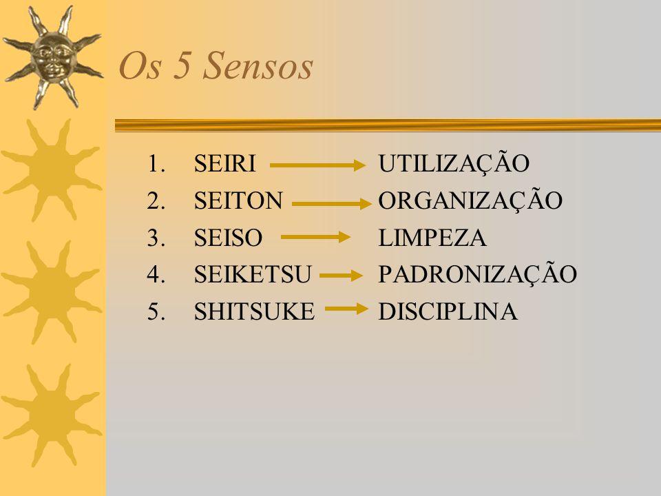Os 5 Sensos 1.SEIRIUTILIZAÇÃO 2.SEITONORGANIZAÇÃO 3.SEISOLIMPEZA 4.SEIKETSUPADRONIZAÇÃO 5.SHITSUKEDISCIPLINA