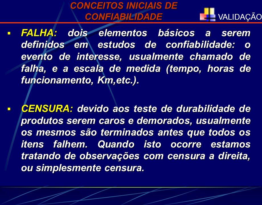 VALIDAÇÃO CONCEITOS INICIAIS DE CONFIABILIDADE FALHA: dois elementos básicos a serem definidos em estudos de confiabilidade: o evento de interesse, us