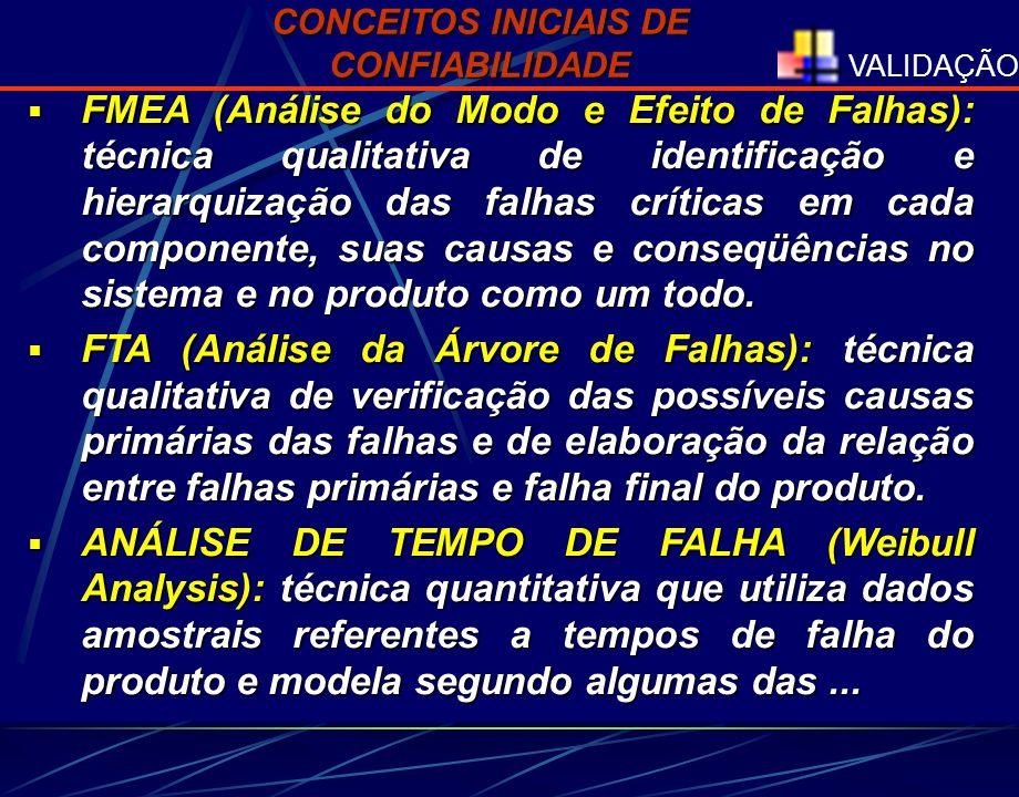 VALIDAÇÃO FMEA (Análise do Modo e Efeito de Falhas): técnica qualitativa de identificação e hierarquização das falhas críticas em cada componente, sua