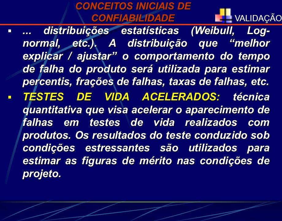 VALIDAÇÃO FIGURAS DE MÉRITO DA CONFIABILIDADE: FIGURAS DE MÉRITO DA CONFIABILIDADE: 1.