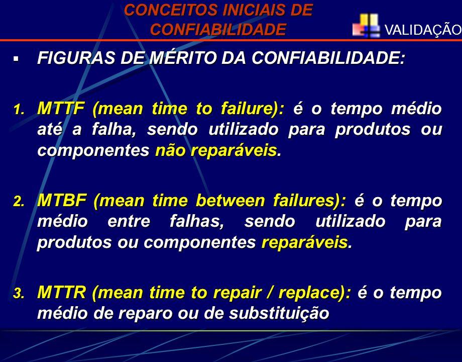 VALIDAÇÃO FIGURAS DE MÉRITO DA CONFIABILIDADE: FIGURAS DE MÉRITO DA CONFIABILIDADE: 1. MTTF (mean time to failure): é o tempo médio até a falha, sendo