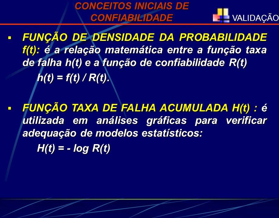 VALIDAÇÃO FUNÇÃO DE DENSIDADE DA PROBABILIDADE f(t): é a relação matemática entre a função taxa de falha h(t) e a função de confiabilidade R(t) FUNÇÃO