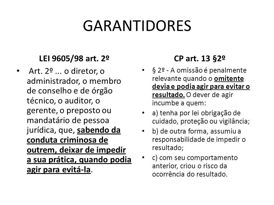 GARANTIDORES LEI 9605/98 art. 2º Art. 2º... o diretor, o administrador, o membro de conselho e de órgão técnico, o auditor, o gerente, o preposto ou m