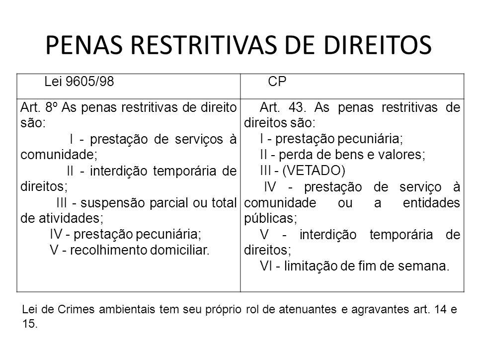 PENAS RESTRITIVAS DE DIREITOS Lei 9605/98CP Art. 8º As penas restritivas de direito são: I - prestação de serviços à comunidade; II - interdição tempo
