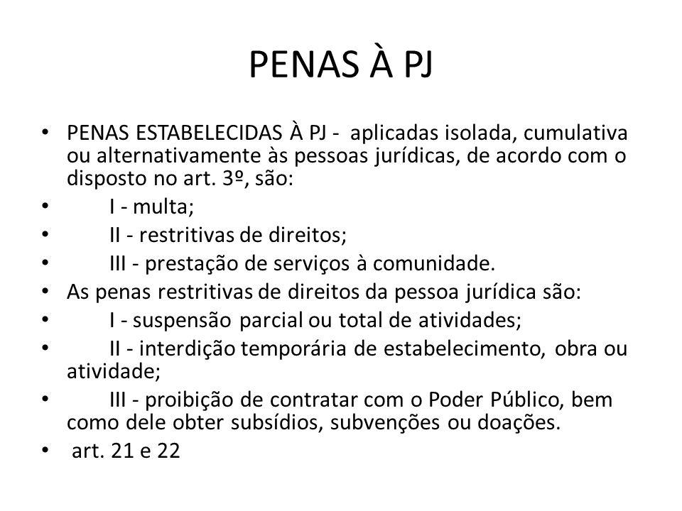 PENAS À PJ PENAS ESTABELECIDAS À PJ - aplicadas isolada, cumulativa ou alternativamente às pessoas jurídicas, de acordo com o disposto no art. 3º, são