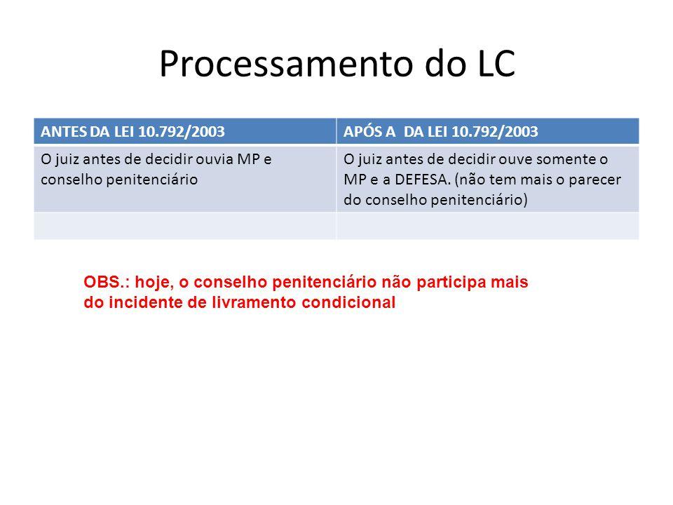 Processamento do LC ANTES DA LEI 10.792/2003APÓS A DA LEI 10.792/2003 O juiz antes de decidir ouvia MP e conselho penitenciário O juiz antes de decidi