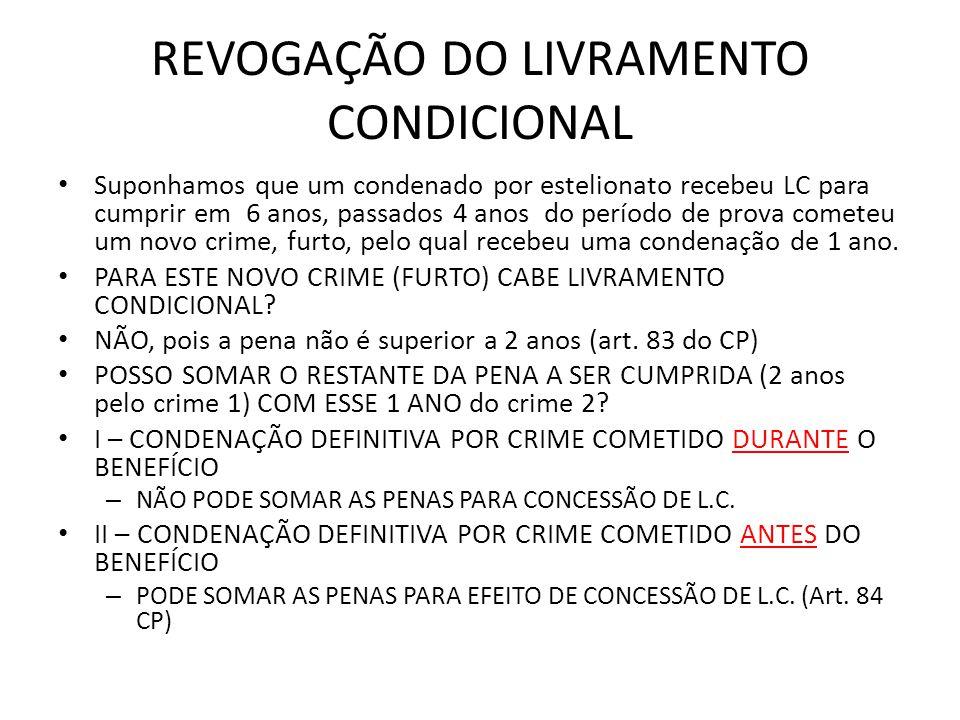 REVOGAÇÃO DO LIVRAMENTO CONDICIONAL Suponhamos que um condenado por estelionato recebeu LC para cumprir em 6 anos, passados 4 anos do período de prova