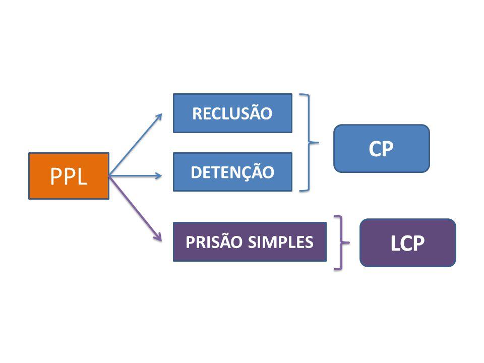 PPL RECLUSÃO DETENÇÃO PRISÃO SIMPLES CP LCP