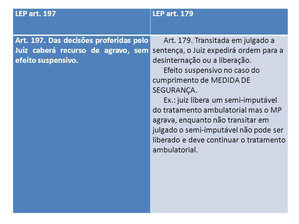 LEP art. 197LEP art. 179 Art. 197. Das decisões proferidas pelo Juiz caberá recurso de agravo, sem efeito suspensivo. Art. 179. Transitada em julgado