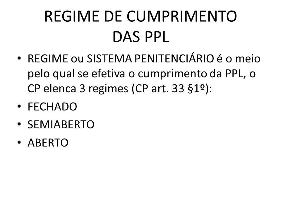REGIME DE CUMPRIMENTO DAS PPL REGIME ou SISTEMA PENITENCIÁRIO é o meio pelo qual se efetiva o cumprimento da PPL, o CP elenca 3 regimes (CP art. 33 §1