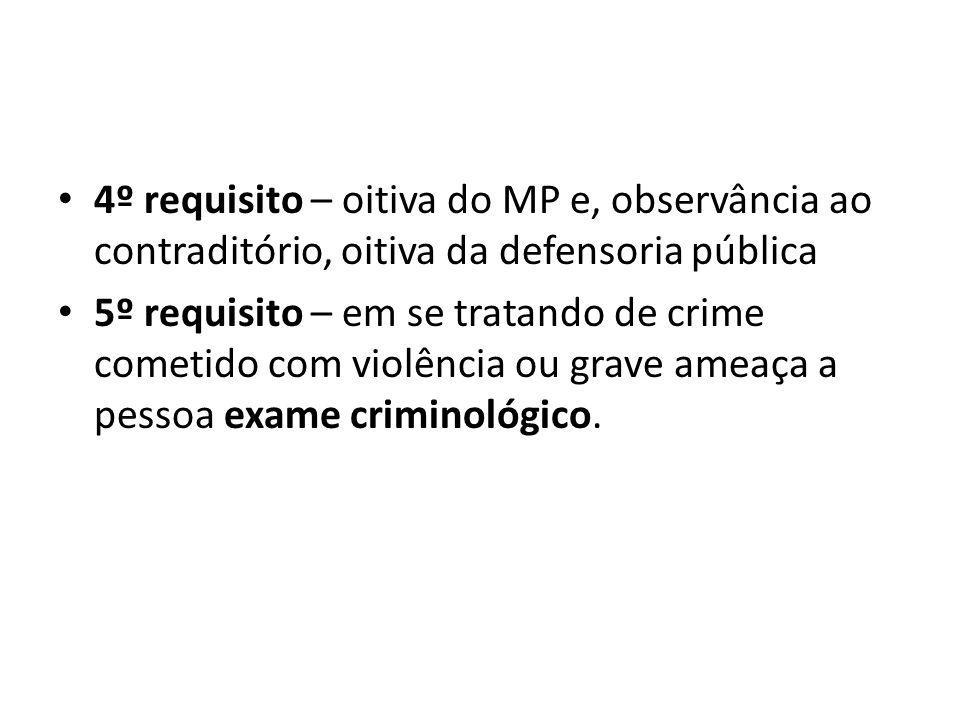 4º requisito – oitiva do MP e, observância ao contraditório, oitiva da defensoria pública 5º requisito – em se tratando de crime cometido com violênci