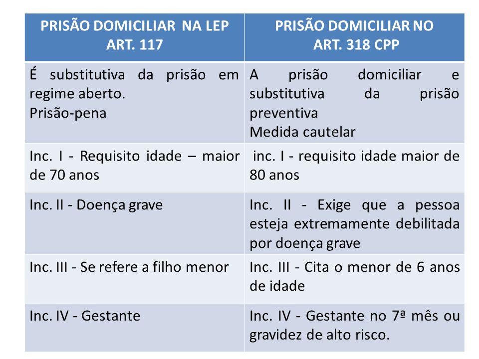 PRISÃO DOMICILIAR NA LEP ART. 117 PRISÃO DOMICILIAR NO ART. 318 CPP É substitutiva da prisão em regime aberto. Prisão-pena A prisão domiciliar e subst