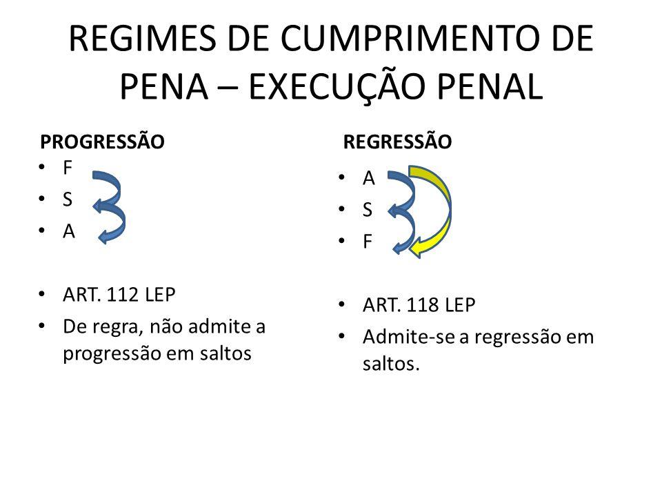 REGIMES DE CUMPRIMENTO DE PENA – EXECUÇÃO PENAL PROGRESSÃO F S A ART. 112 LEP De regra, não admite a progressão em saltos REGRESSÃO A S F ART. 118 LEP