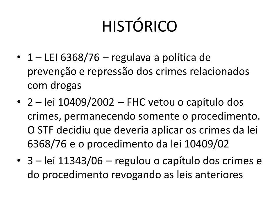 HISTÓRICO 1 – LEI 6368/76 – regulava a política de prevenção e repressão dos crimes relacionados com drogas 2 – lei 10409/2002 – FHC vetou o capítulo