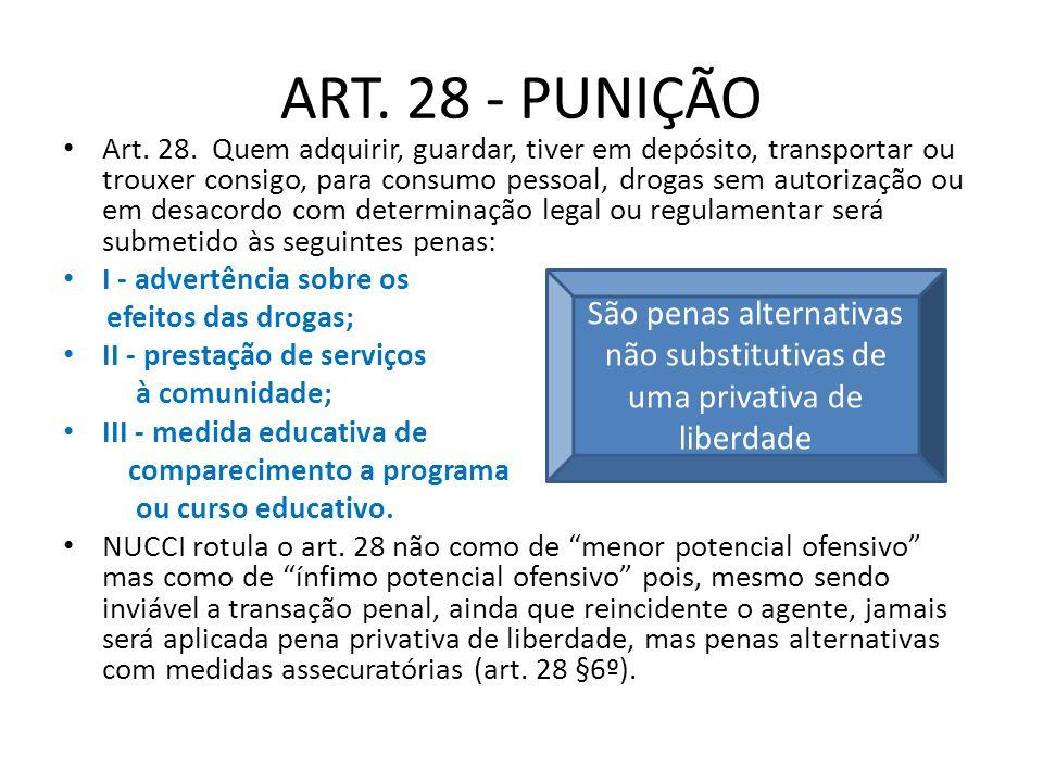 ART. 28 - PUNIÇÃO Art. 28. Quem adquirir, guardar, tiver em depósito, transportar ou trouxer consigo, para consumo pessoal, drogas sem autorização ou
