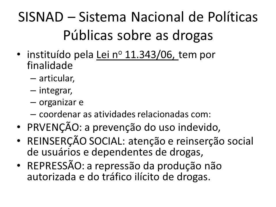 SISNAD – Sistema Nacional de Políticas Públicas sobre as drogas instituído pela Lei n o 11.343/06, tem por finalidade – articular, – integrar, – organ