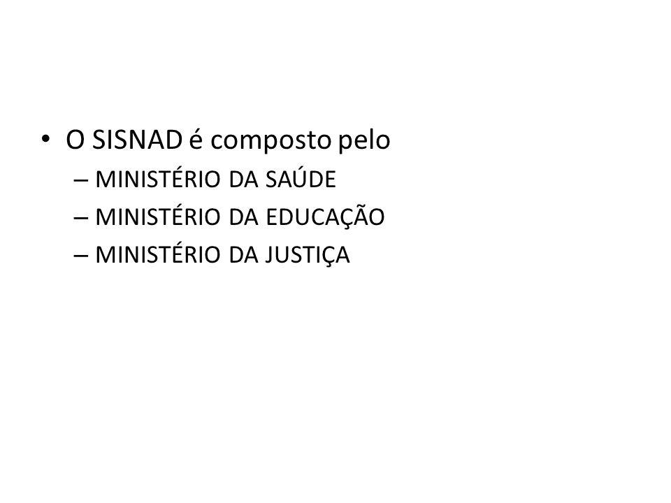 O SISNAD é composto pelo – MINISTÉRIO DA SAÚDE – MINISTÉRIO DA EDUCAÇÃO – MINISTÉRIO DA JUSTIÇA