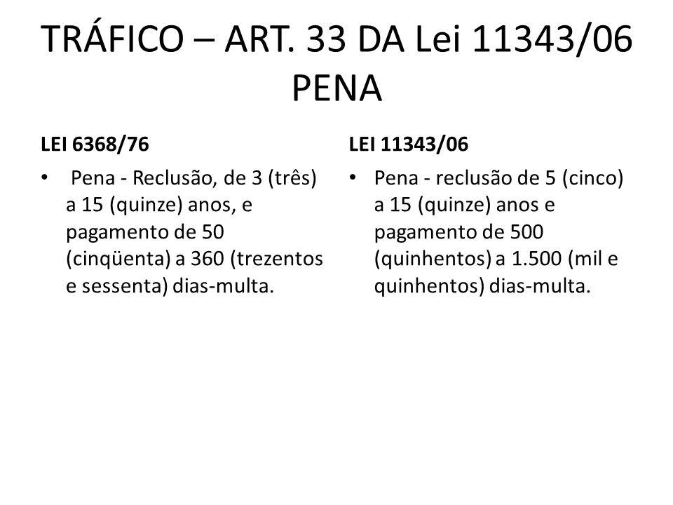 TRÁFICO – ART. 33 DA Lei 11343/06 PENA LEI 6368/76 Pena - Reclusão, de 3 (três) a 15 (quinze) anos, e pagamento de 50 (cinqüenta) a 360 (trezentos e s
