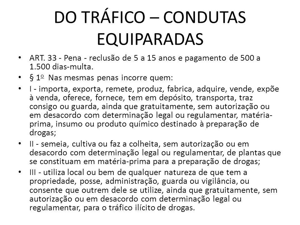DO TRÁFICO – CONDUTAS EQUIPARADAS ART. 33 - Pena - reclusão de 5 a 15 anos e pagamento de 500 a 1.500 dias-multa. § 1 o Nas mesmas penas incorre quem:
