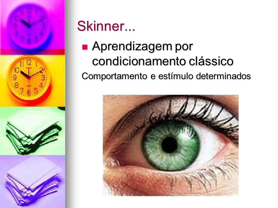 Skinner... Aprendizagem por condicionamento clássico Aprendizagem por condicionamento clássico Comportamento e estímulo determinados