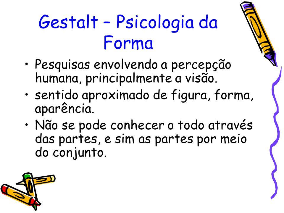 Gestalt – Psicologia da Forma Pesquisas envolvendo a percepção humana, principalmente a visão. sentido aproximado de figura, forma, aparência. Não se
