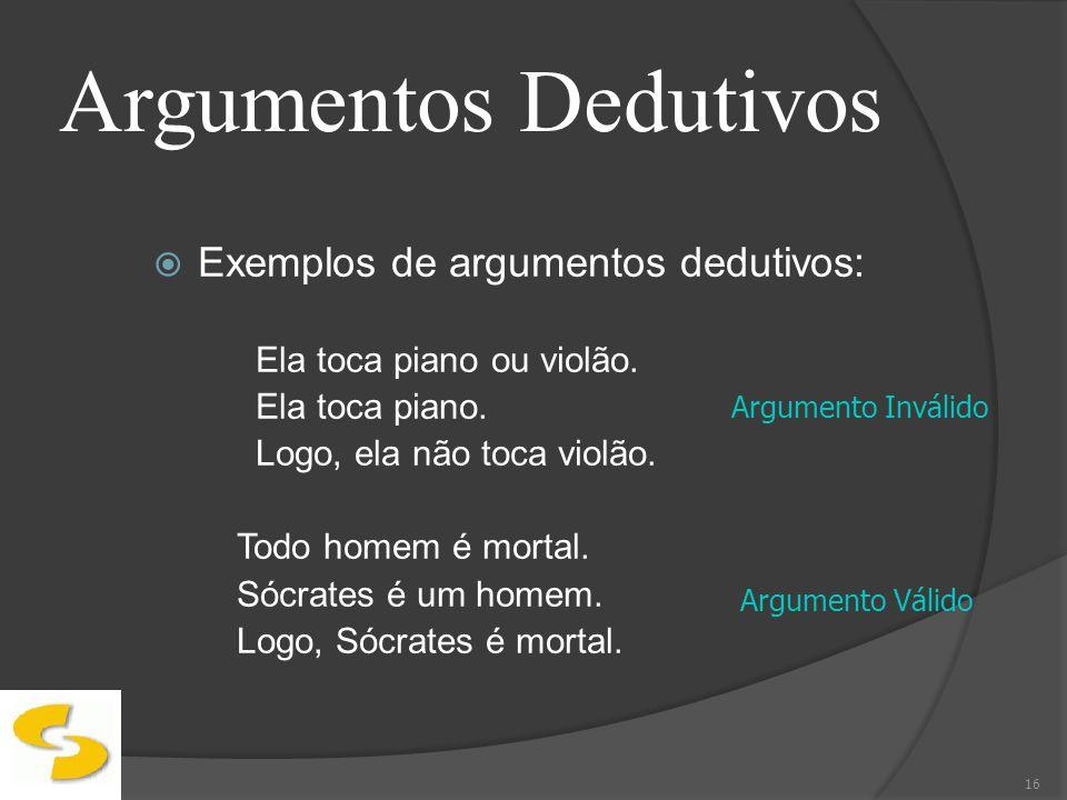 Argumentos Dedutivos Exemplos de argumentos dedutivos: Ela toca piano ou violão. Ela toca piano. Logo, ela não toca violão. Todo homem é mortal. Sócra
