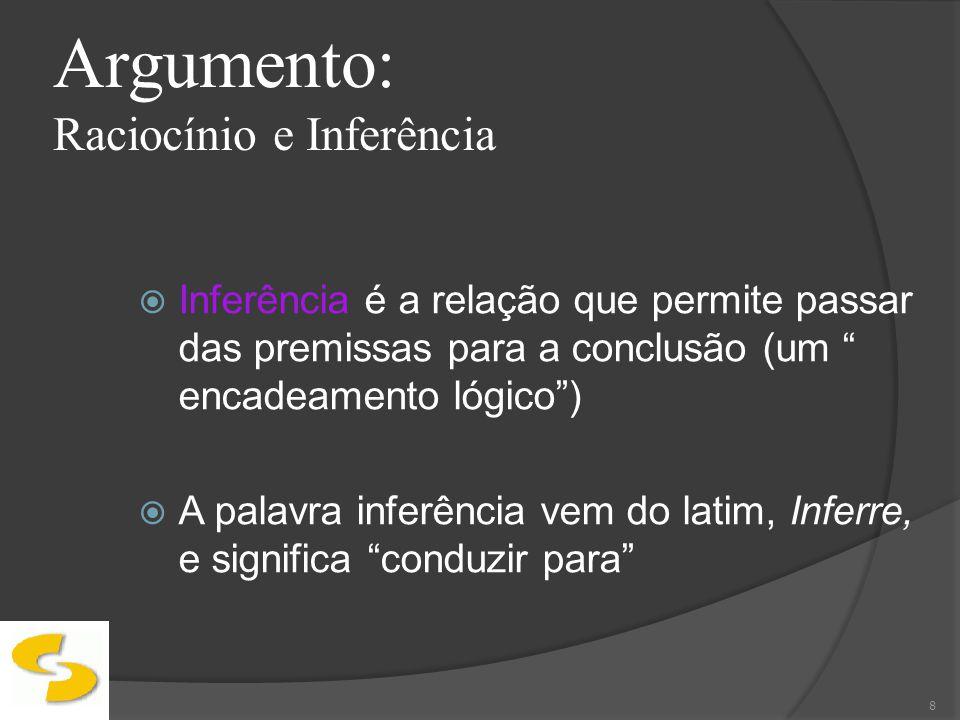Argumento: Raciocínio e Inferência Inferência é a relação que permite passar das premissas para a conclusão (um encadeamento lógico) A palavra inferên