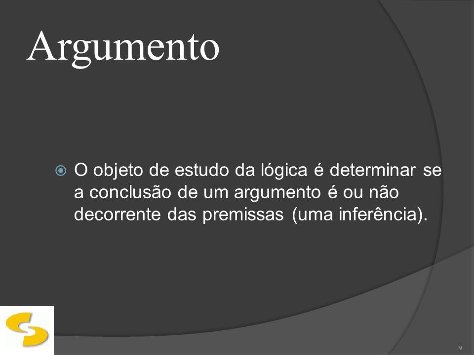 Argumento O objeto de estudo da lógica é determinar se a conclusão de um argumento é ou não decorrente das premissas (uma inferência). 9