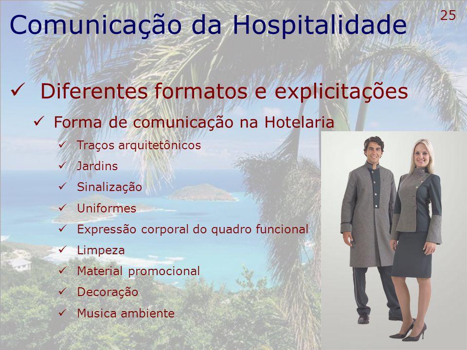 26 Comunicação da Hospitalidade Diferentes formatos e explicitações Forma de comunicação na Hotelaria Desleixo O viajante pressupõe que acontecerá o mesmo em relação à sua hospitalidade Critério na comunicação O viajante deduz que a hospitalidade estará sob esses mesmos critérios