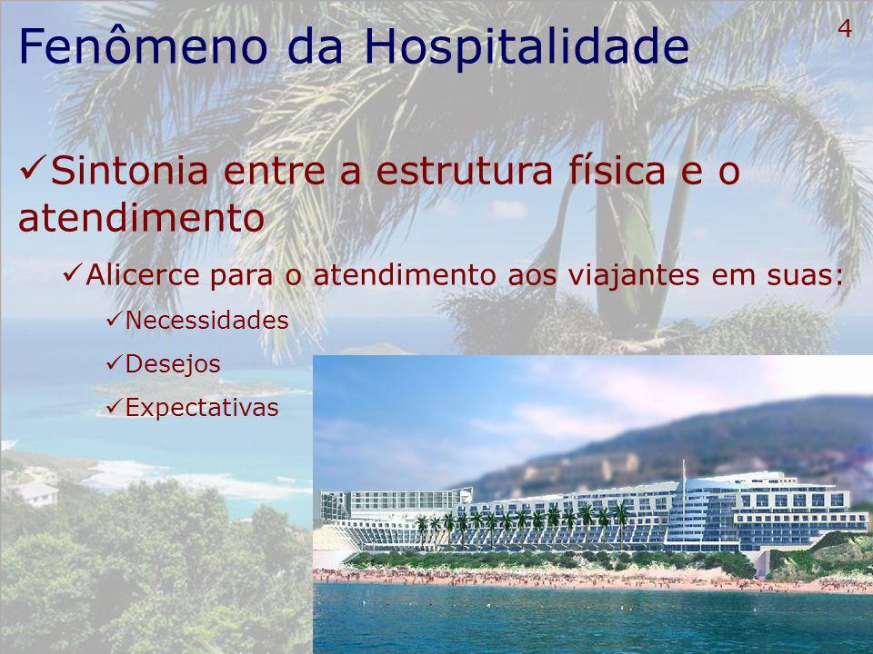 5 Hospitalidade Envolve um amplo conjunto de estruturas, serviços e atitudes que, intrinsecamente relacionadas, proporcionam bem-estar ao hóspede (CRUZ, 2002).