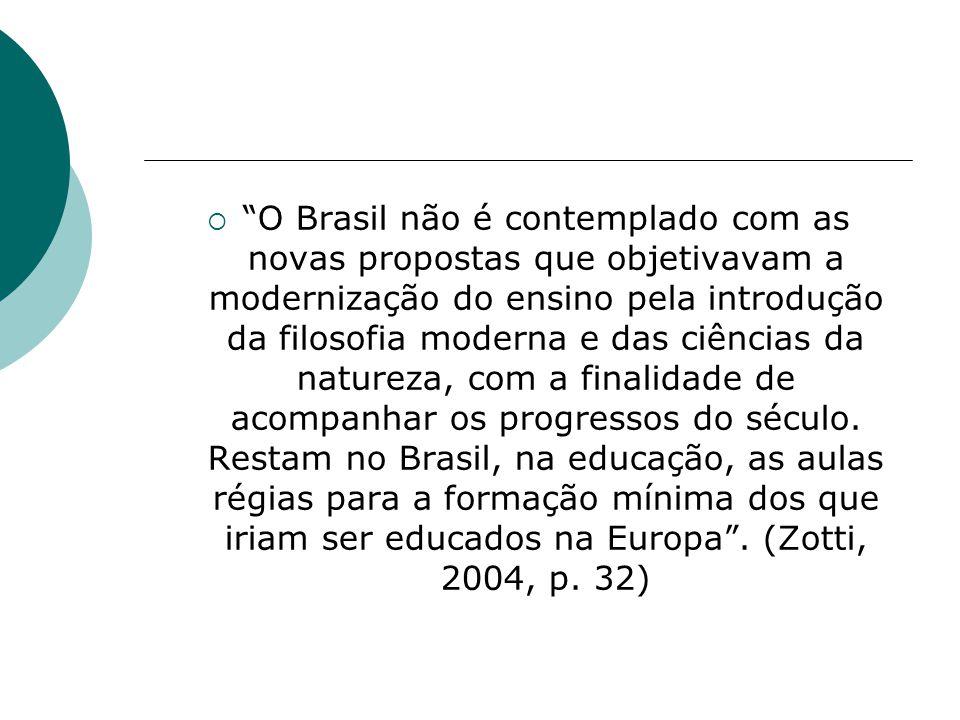 O Brasil não é contemplado com as novas propostas que objetivavam a modernização do ensino pela introdução da filosofia moderna e das ciências da natu