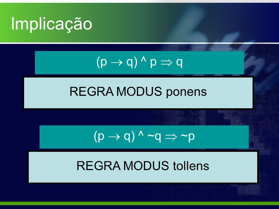 Implicação (p q) ^ p q REGRA MODUS ponens (p q) ^ ~q ~p REGRA MODUS tollens
