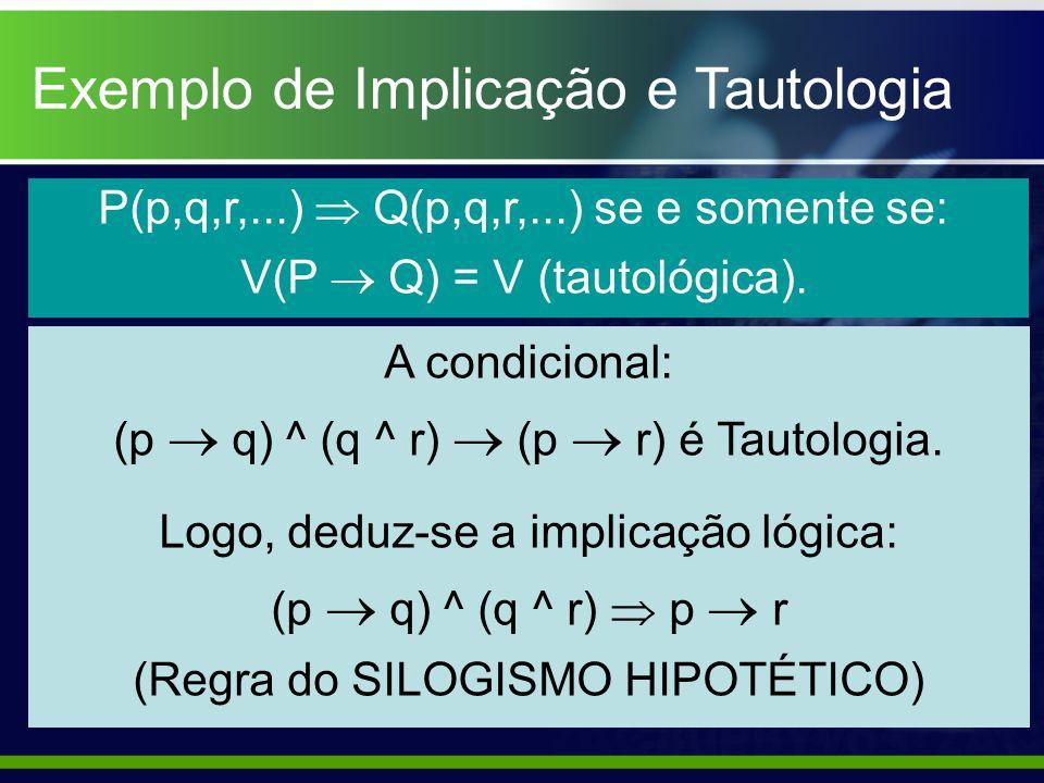 Exemplo de Implicação e Tautologia P(p,q,r,...) Q(p,q,r,...) se e somente se: V(P Q) = V (tautológica). A condicional: (p q) ^ (q ^ r) (p r) é Tautolo
